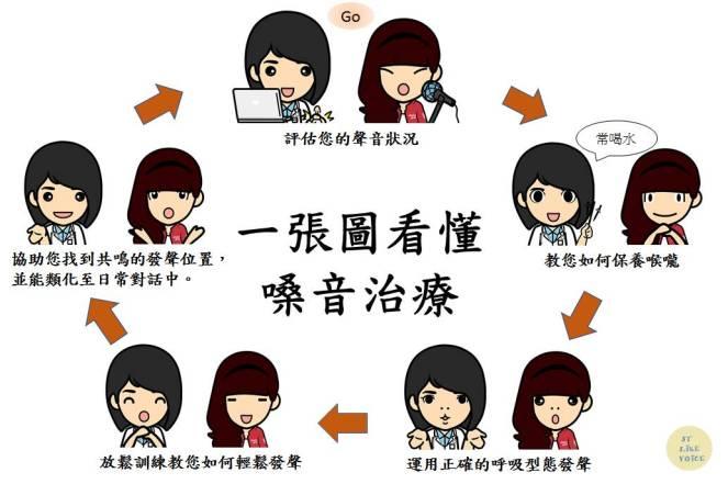 語言治療.jpg