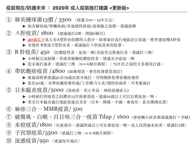 螢幕快照 2020-03-08 下午9.56.08.png